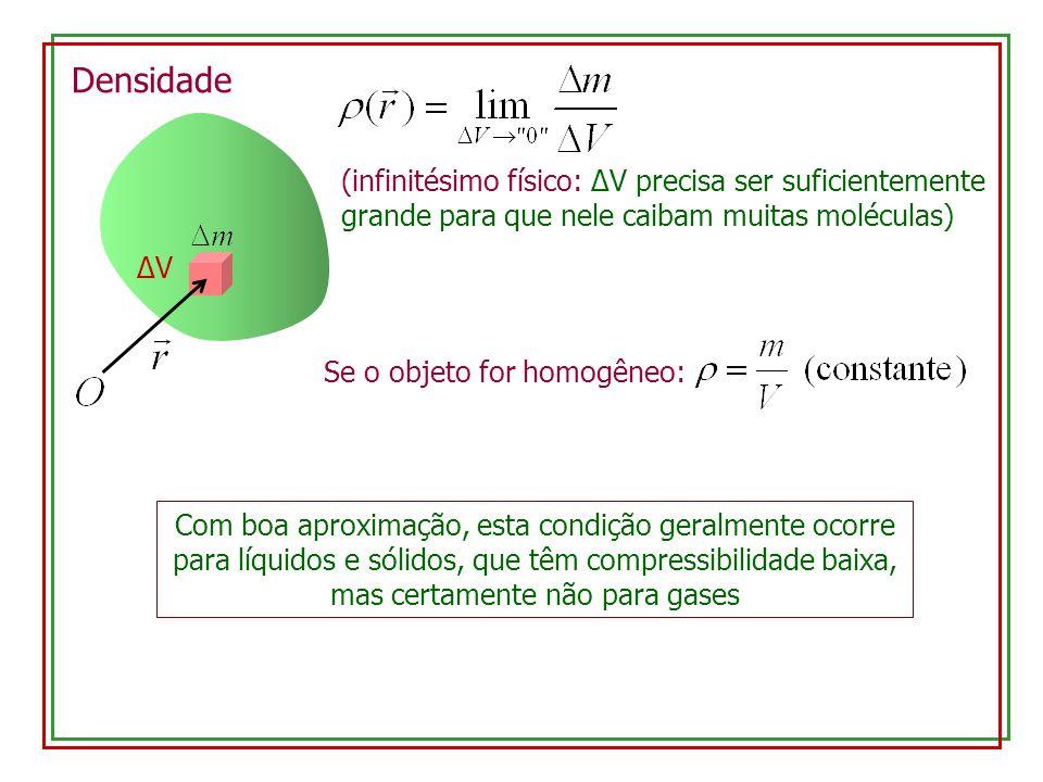 Densidade (infinitésimo físico: ΔV precisa ser suficientemente grande para que nele caibam muitas moléculas) ΔVΔV Se o objeto for homogêneo: Com boa aproximação, esta condição geralmente ocorre para líquidos e sólidos, que têm compressibilidade baixa, mas certamente não para gases