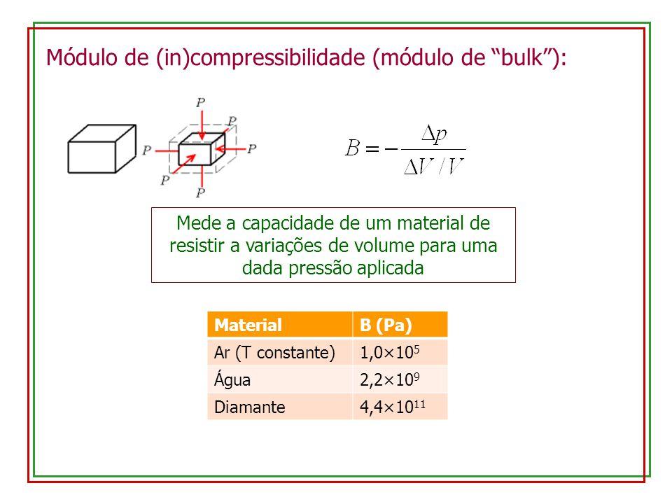 15.3 – Variação da pressão em um fluido em repouso no campo gravitacional Equilíbrio: (forças laterais têm resultante nula) (a densidade pode depender da profundidade)