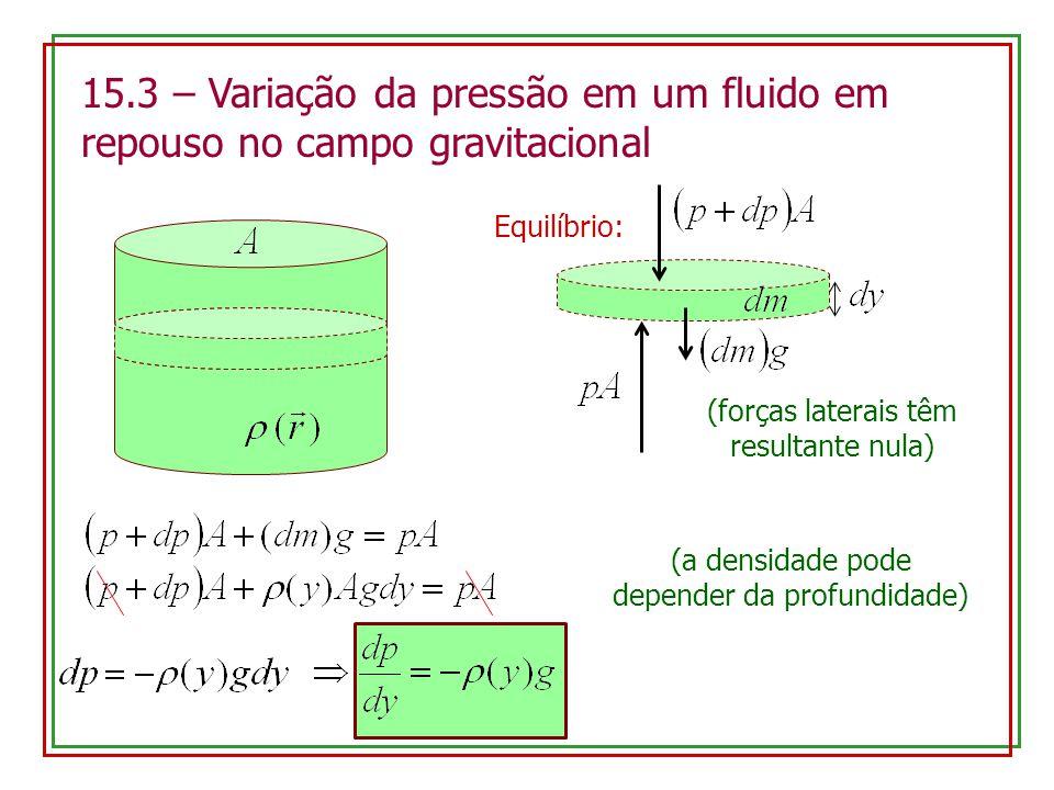 Integrando entre dois pontos do fluido e supondo agora um fluido incompressível: Exemplo: pressão a uma profundidade h em um líquido sujeito à pressão atmosférica