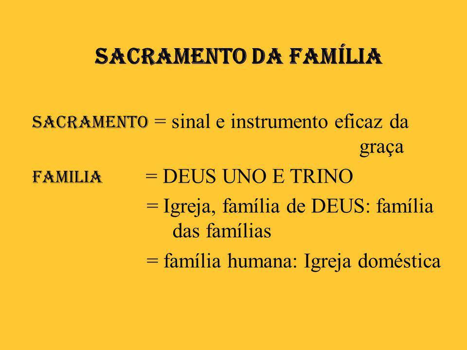 Sacramento da Família Sacramento = sinal e instrumento eficaz da graça Familia = DEUS UNO E TRINO = Igreja, família de DEUS: família das famílias = fa