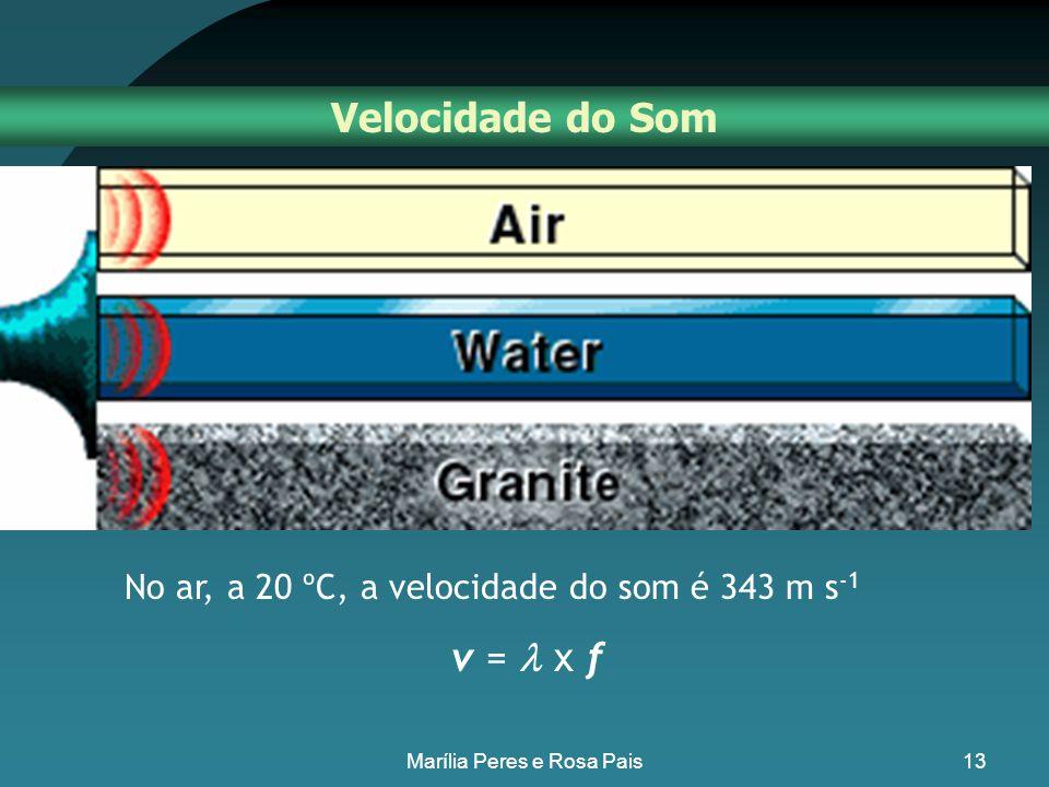 12 A velocidade de propagação das ondas sonoras é independente da fonte sonora. Depende da natureza do meio material elástico que vibra. As ondas sono
