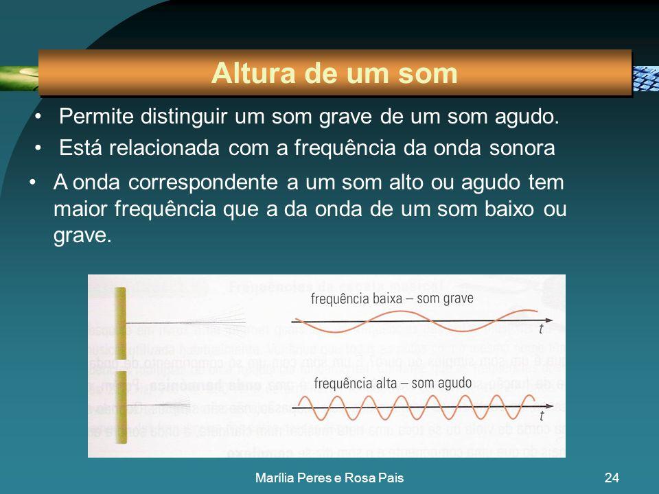 23 Intensidade de um som •Característica que permite distinguir um som forte de um som fraco. •Está relacionada com a amplitude da onda sonora. •Quant