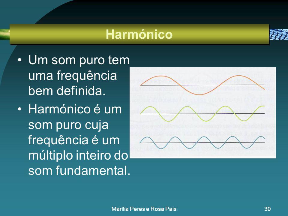 29 Timbre •Combinações do mesmo som fundamental e dos dois primeiros harmónicos, todos com amplitudes diferentes (à esquerda e à direita). •O som resu