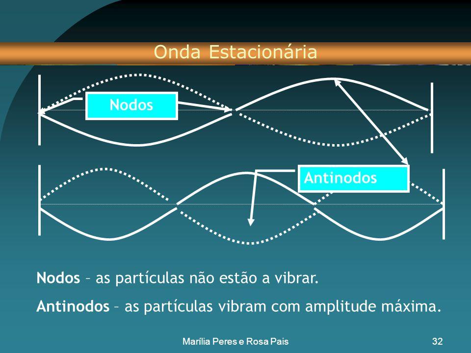 31 Resulta da combinação de duas ondas que se propagam em sentidos opostos Onda Estacionária Onda Estacionária numa corda (extremos fixos) V V V V Ond