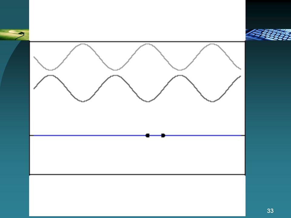 32 Nodos Antinodos Nodos – as partículas não estão a vibrar. Antinodos – as partículas vibram com amplitude máxima. Onda Estacionária Marília Peres e