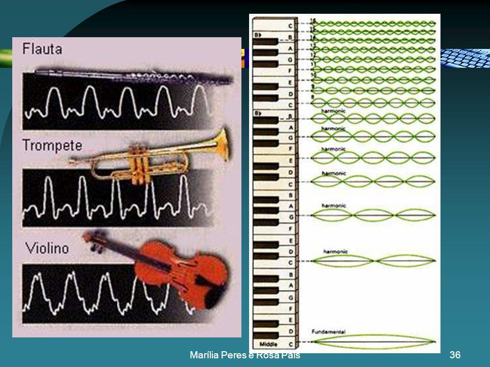 35 Relação entre as frequências dos sons harmónicos (f n ) com a frequência fundamental (f 0 ) f n = n f 0 n = 1, 2, 3… Marília Peres e Rosa Pais