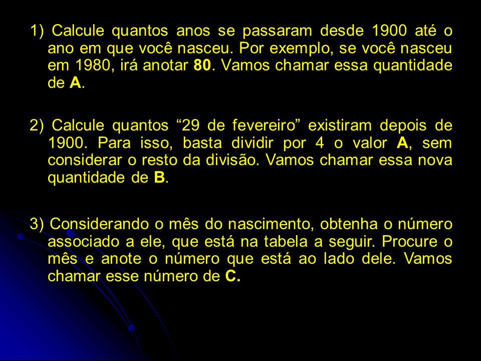 1) Calcule quantos anos se passaram desde 1900 até o ano em que você nasceu.