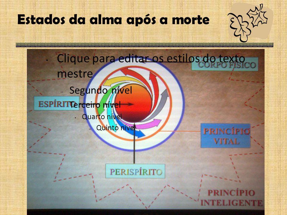 Estados da alma após a morte • Clique para editar os estilos do texto mestre – Segundo nível – Terceiro nível • Quarto nível – Quinto nível