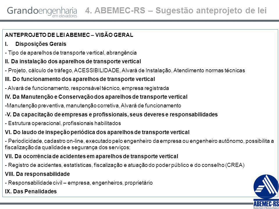 ANTEPROJETO DE LEI ABEMEC – VISÃO GERAL I.Disposições Gerais - Tipo de aparelhos de transporte vertical, abrangência II.
