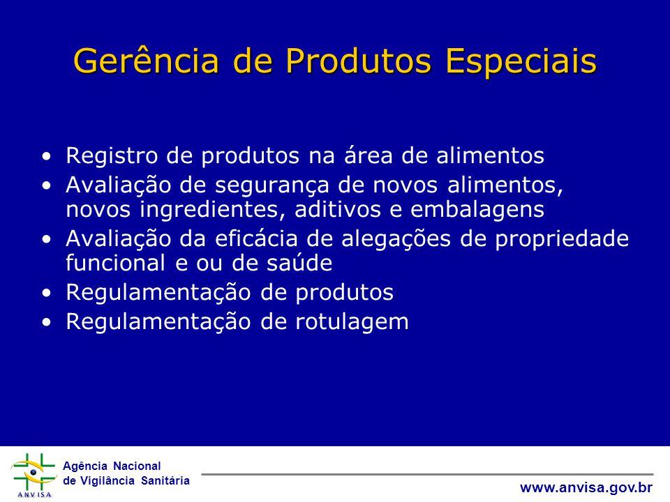 Agência Nacional de Vigilância Sanitária www.anvisa.gov.br Gerência de Produtos Especiais •Registro de produtos na área de alimentos •Avaliação de segurança de novos alimentos, novos ingredientes, aditivos e embalagens •Avaliação da eficácia de alegações de propriedade funcional e ou de saúde •Regulamentação de produtos •Regulamentação de rotulagem