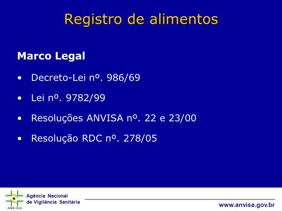 Agência Nacional de Vigilância Sanitária www.anvisa.gov.br Registro de alimentos Marco Legal •Decreto-Lei nº.