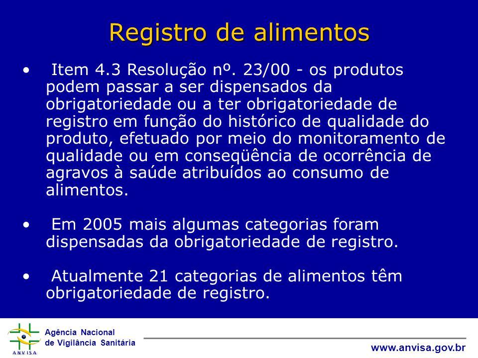Agência Nacional de Vigilância Sanitária www.anvisa.gov.br Registro de alimentos • Item 4.3 Resolução nº.