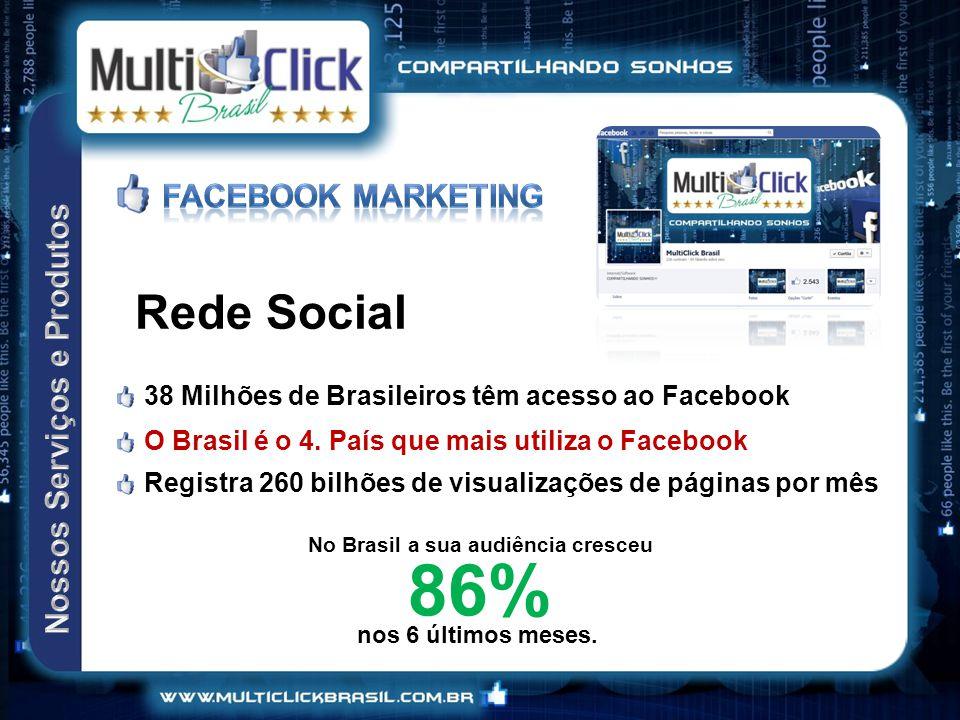 Rede Social 38 Milhões de Brasileiros têm acesso ao Facebook O Brasil é o 4.