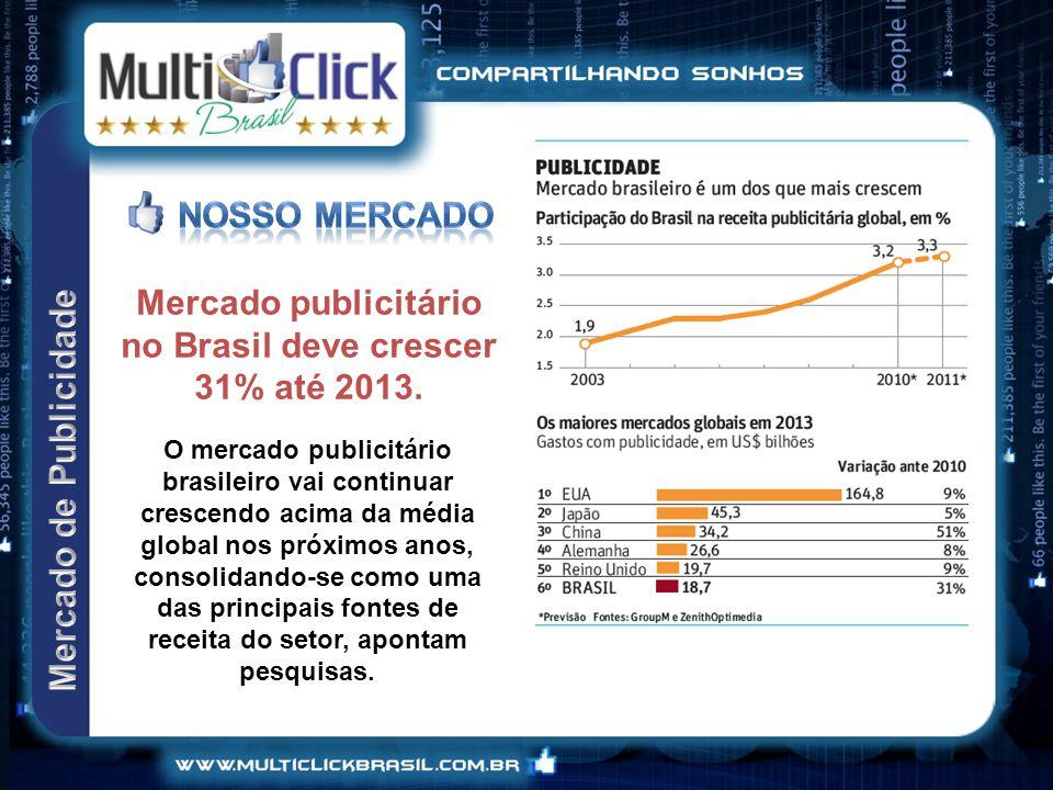 Mercado publicitário no Brasil deve crescer 31% até 2013.