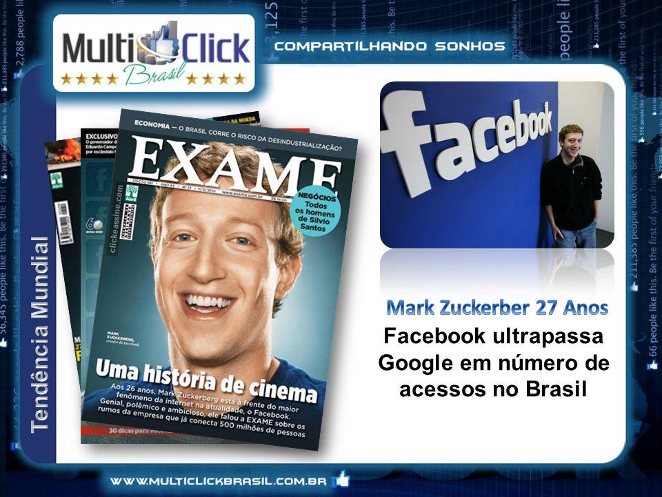 Facebook ultrapassa Google em número de acessos no Brasil