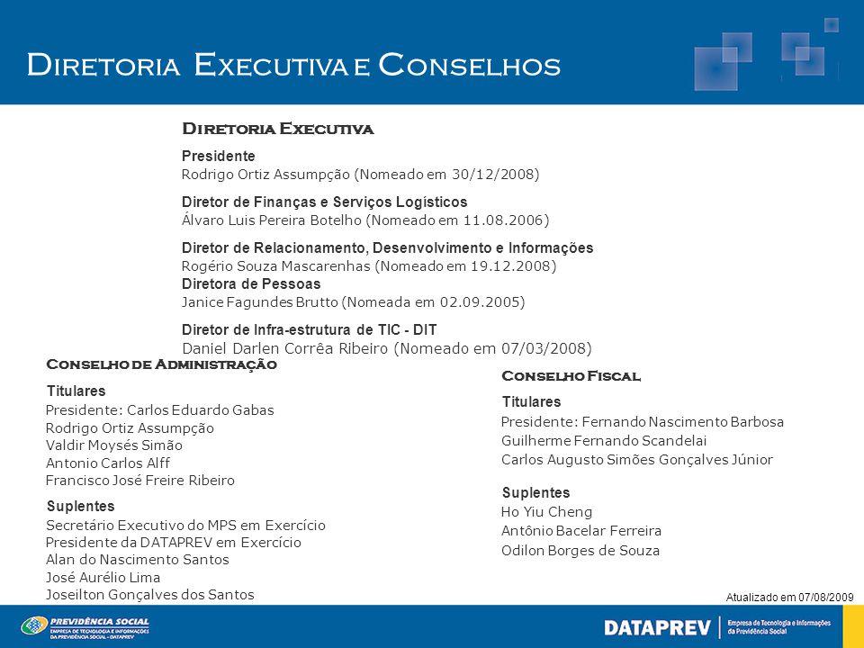Atualizado em 07/08/2009 Diretoria Executiva Presidente Rodrigo Ortiz Assumpção (Nomeado em 30/12/2008)  Diretor de Finanças e Serviços Logísticos Ál