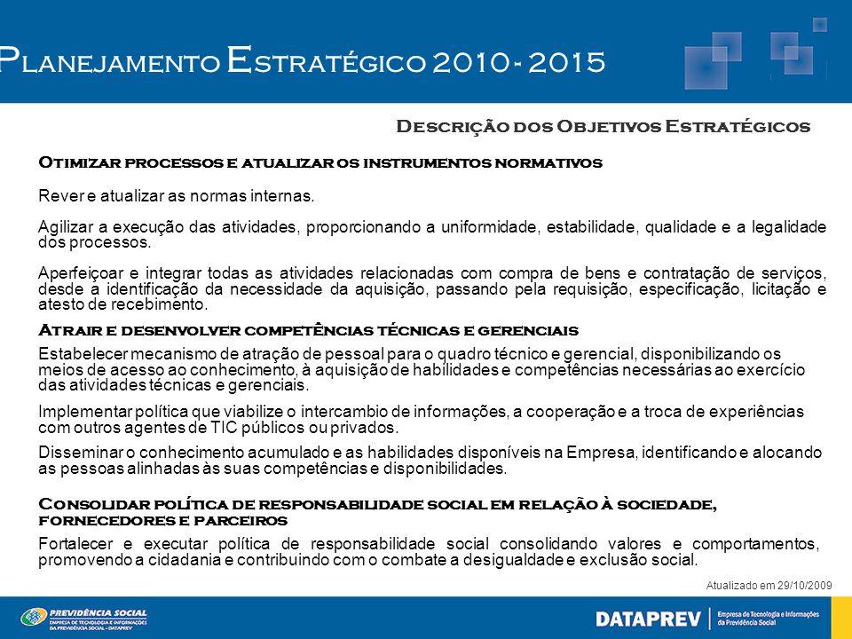 Atualizado em 29/10/2009 P lanejamento E stratégico 2010 - 2015 Descrição dos Objetivos Estratégicos Otimizar processos e atualizar os instrumentos normativos Rever e atualizar as normas internas.