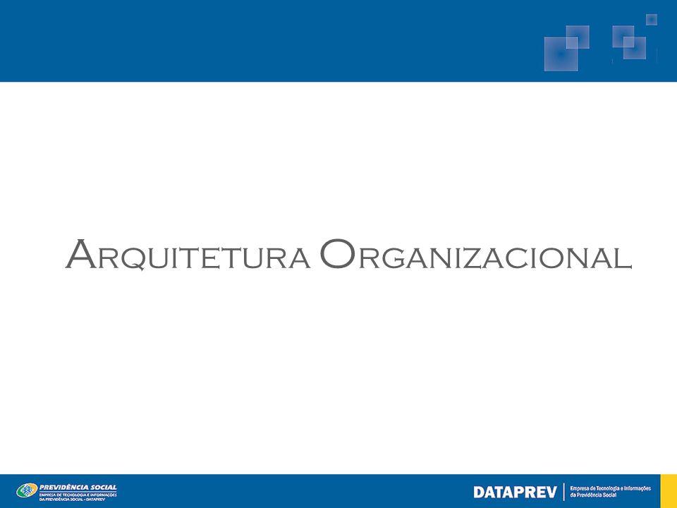 A rquitetura O rganizacional