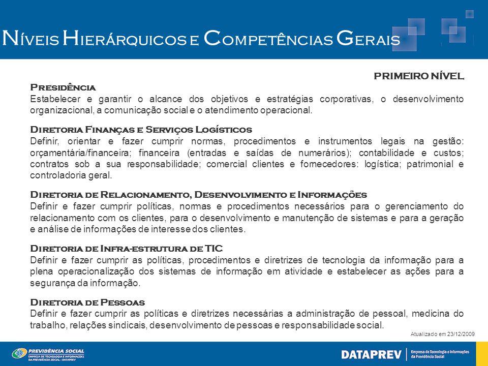 PRIMEIRO NÍVEL Presidência Estabelecer e garantir o alcance dos objetivos e estratégias corporativas, o desenvolvimento organizacional, a comunicação