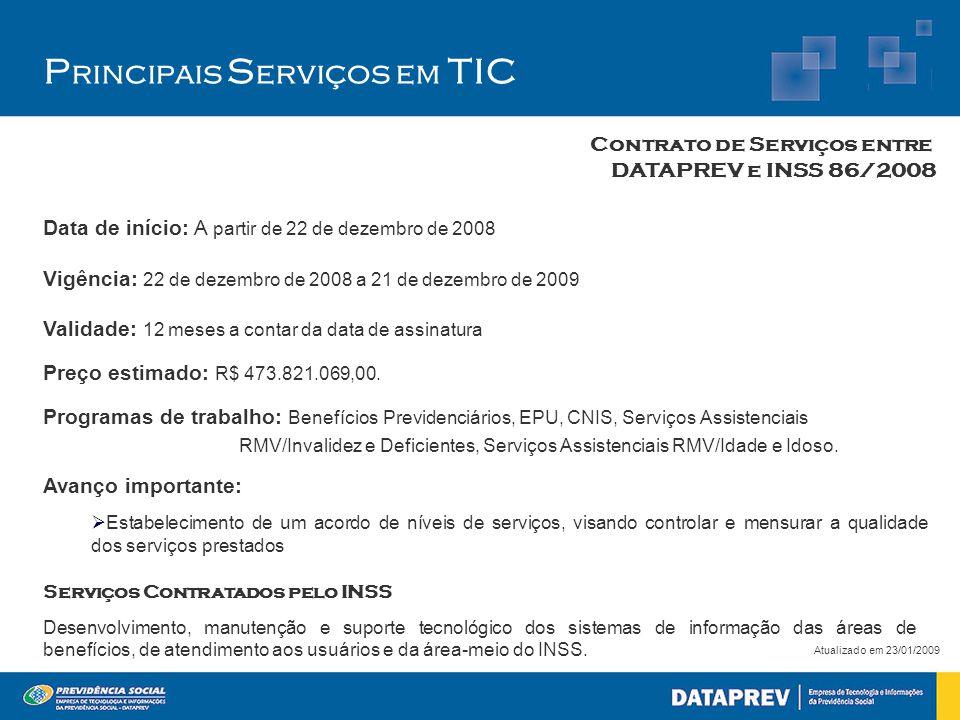 P rincipais S erviços em TIC Atualizado em 23/01/2009 Data de início: A partir de 22 de dezembro de 2008 Vigência: 22 de dezembro de 2008 a 21 de dezembro de 2009 Validade: 12 meses a contar da data de assinatura Preço estimado: R$ 473.821.069,00.