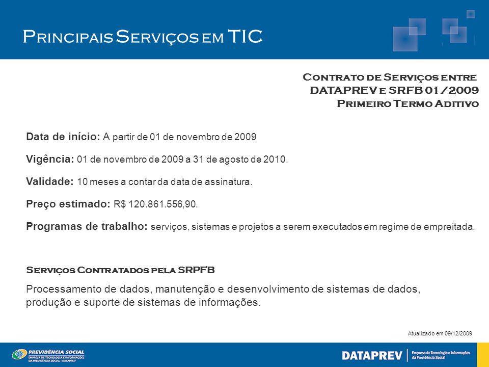 P rincipais S erviços em TIC Data de início: A partir de 01 de novembro de 2009 Vigência: 01 de novembro de 2009 a 31 de agosto de 2010. Validade: 10