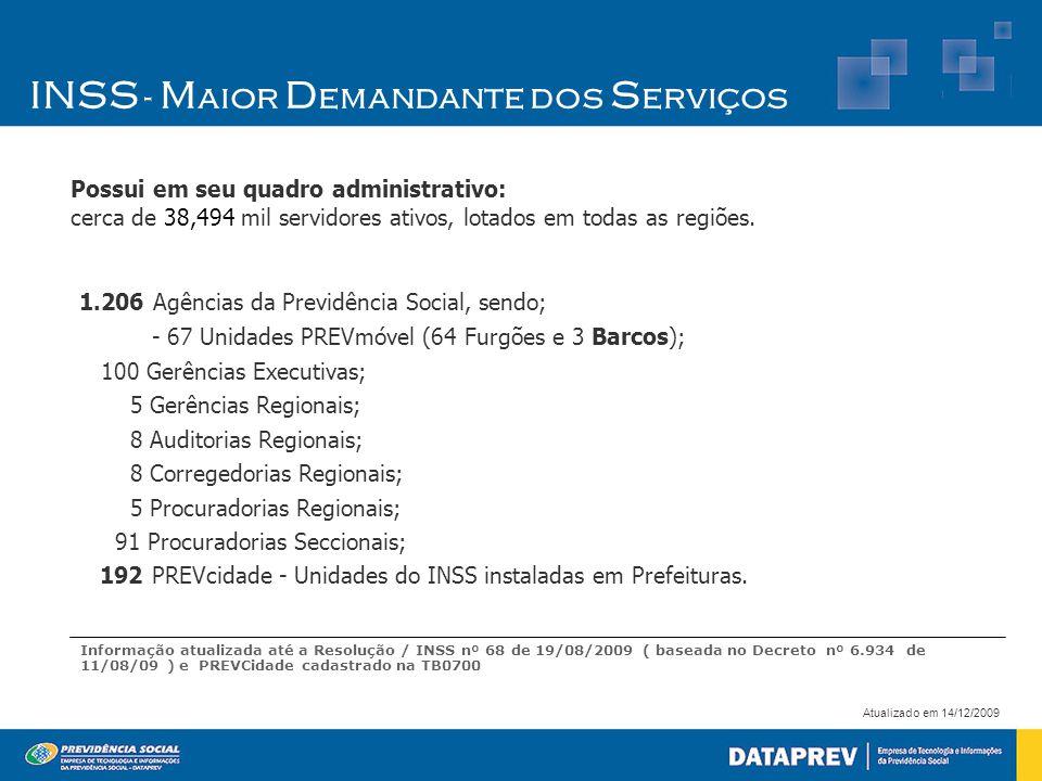 1.206 Agências da Previdência Social, sendo; - 67 Unidades PREVmóvel (64 Furgões e 3 Barcos); 100 Gerências Executivas; 5 Gerências Regionais; 8 Audit