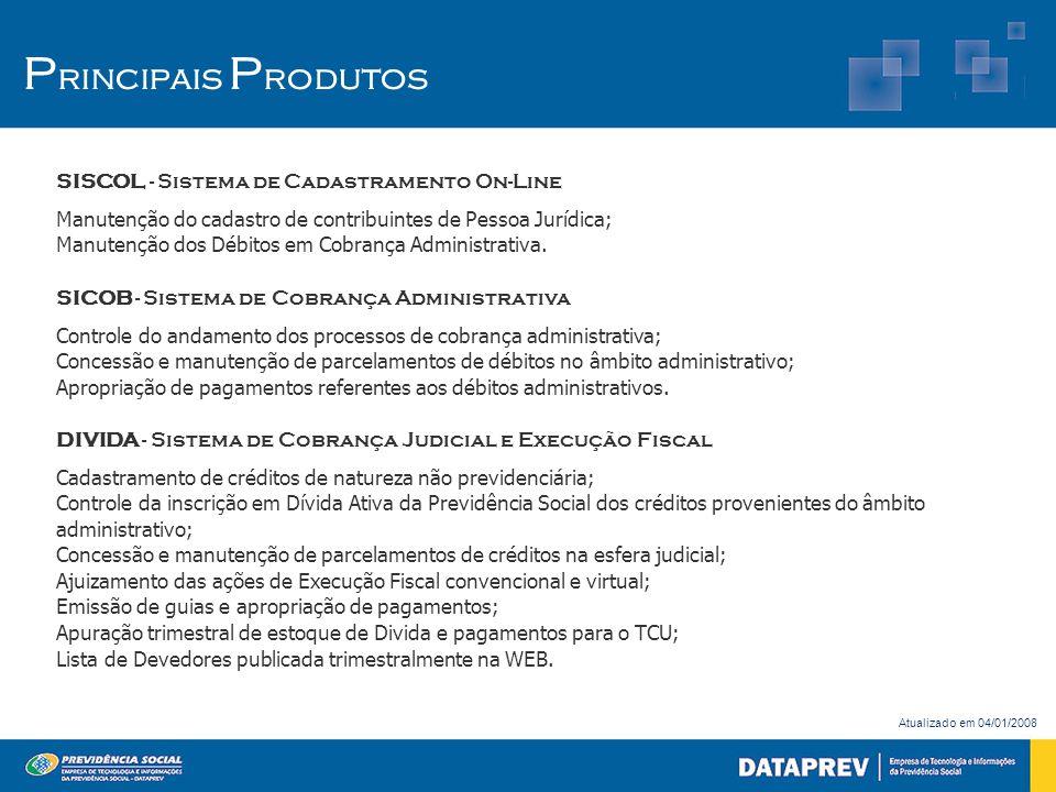 P rincipais P rodutos SISCOL - Sistema de Cadastramento On-Line Manutenção do cadastro de contribuintes de Pessoa Jurídica; Manutenção dos Débitos em Cobrança Administrativa.