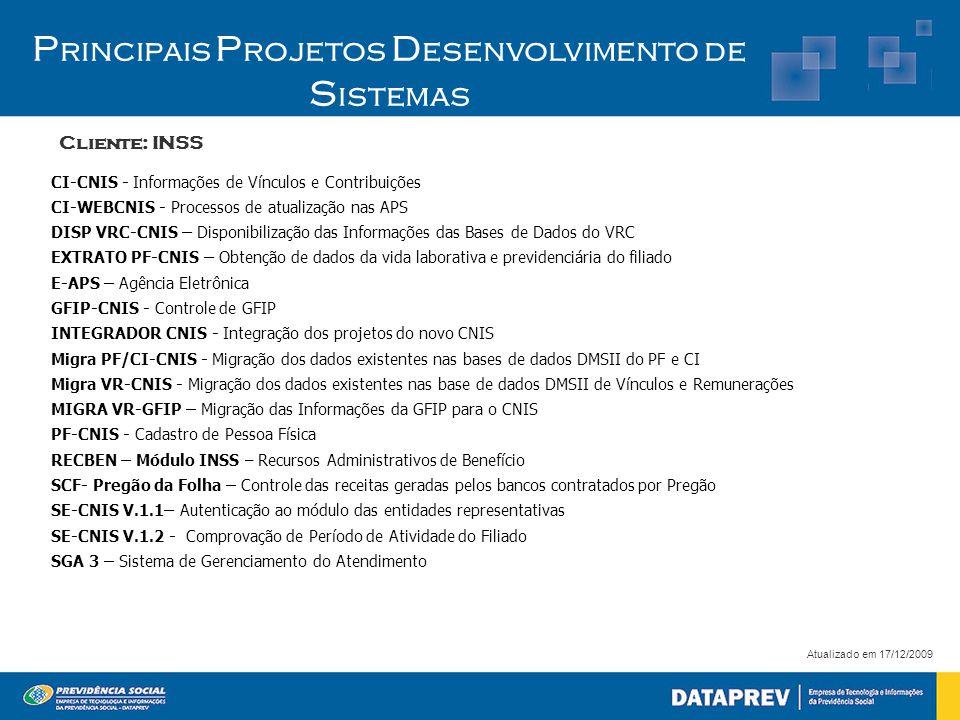 Cliente: INSS P rincipais P rojetos D esenvolvimento de S istemas Atualizado em 17/12/2009 CI-CNIS - Informações de Vínculos e Contribuições CI-WEBCNIS - Processos de atualização nas APS DISP VRC-CNIS – Disponibilização das Informações das Bases de Dados do VRC EXTRATO PF-CNIS – Obtenção de dados da vida laborativa e previdenciária do filiado E-APS – Agência Eletrônica GFIP-CNIS - Controle de GFIP INTEGRADOR CNIS - Integração dos projetos do novo CNIS Migra PF/CI-CNIS - Migração dos dados existentes nas bases de dados DMSII do PF e CI Migra VR-CNIS - Migração dos dados existentes nas base de dados DMSII de Vínculos e Remunerações MIGRA VR-GFIP – Migração das Informações da GFIP para o CNIS PF-CNIS - Cadastro de Pessoa Física RECBEN – Módulo INSS – Recursos Administrativos de Benefício SCF- Pregão da Folha – Controle das receitas geradas pelos bancos contratados por Pregão SE-CNIS V.1.1– Autenticação ao módulo das entidades representativas SE-CNIS V.1.2 - Comprovação de Período de Atividade do Filiado SGA 3 – Sistema de Gerenciamento do Atendimento