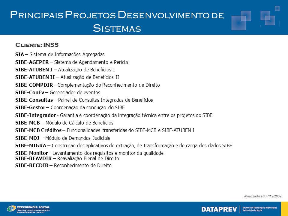 P rincipais P rojetos D esenvolvimento de S istemas Cliente: INSS Atualizado em17/12/2009 SIA – Sistema de Informações Agregadas SIBE-AGEPER – Sistema