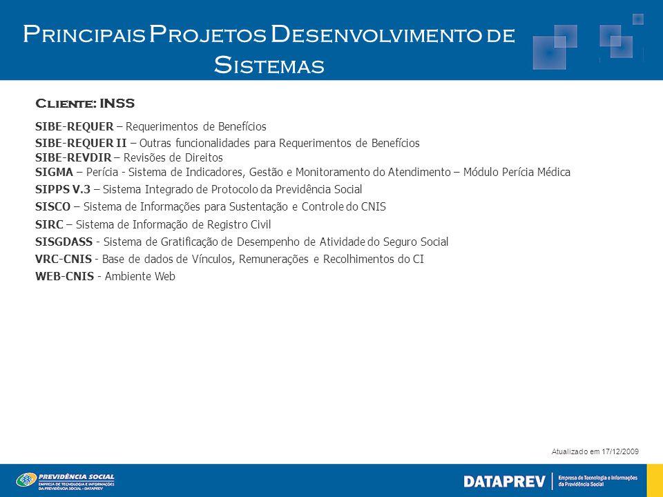P rincipais P rojetos D esenvolvimento de S istemas Cliente: INSS Atualizado em 17/12/2009 SIBE-REQUER – Requerimentos de Benefícios SIBE-REQUER II – Outras funcionalidades para Requerimentos de Benefícios SIBE-REVDIR – Revisões de Direitos SIGMA – Perícia - Sistema de Indicadores, Gestão e Monitoramento do Atendimento – Módulo Perícia Médica SIPPS V.3 – Sistema Integrado de Protocolo da Previdência Social SISCO – Sistema de Informações para Sustentação e Controle do CNIS SIRC – Sistema de Informação de Registro Civil SISGDASS - Sistema de Gratificação de Desempenho de Atividade do Seguro Social VRC-CNIS - Base de dados de Vínculos, Remunerações e Recolhimentos do CI WEB-CNIS - Ambiente Web