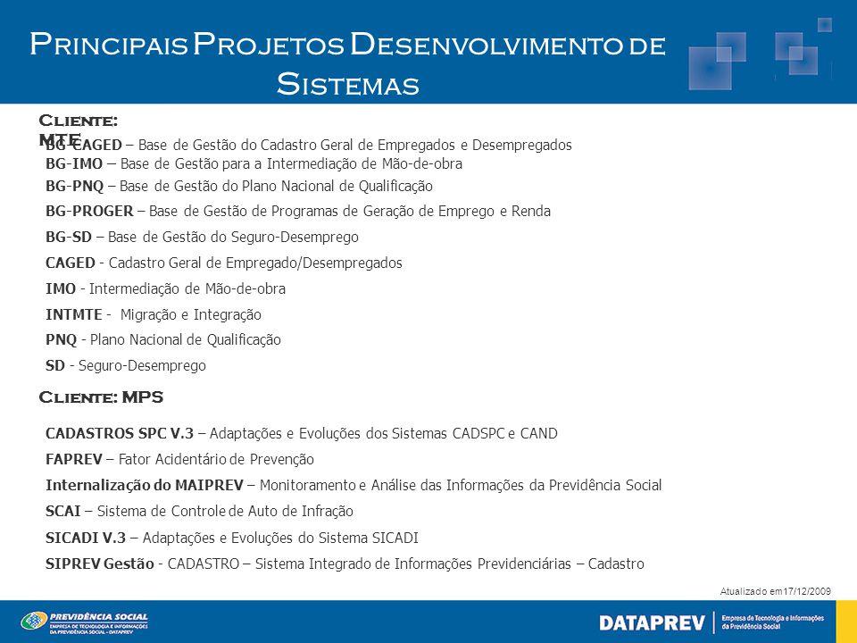 P rincipais P rojetos D esenvolvimento de S istemas Cliente: MTE Cliente: MPS Atualizado em17/12/2009 BG-CAGED – Base de Gestão do Cadastro Geral de Empregados e Desempregados BG-IMO – Base de Gestão para a Intermediação de Mão-de-obra BG-PNQ – Base de Gestão do Plano Nacional de Qualificação BG-PROGER – Base de Gestão de Programas de Geração de Emprego e Renda BG-SD – Base de Gestão do Seguro-Desemprego CAGED - Cadastro Geral de Empregado/Desempregados IMO - Intermediação de Mão-de-obra INTMTE - Migração e Integração PNQ - Plano Nacional de Qualificação SD - Seguro-Desemprego CADASTROS SPC V.3 – Adaptações e Evoluções dos Sistemas CADSPC e CAND FAPREV – Fator Acidentário de Prevenção Internalização do MAIPREV – Monitoramento e Análise das Informações da Previdência Social SCAI – Sistema de Controle de Auto de Infração SICADI V.3 – Adaptações e Evoluções do Sistema SICADI SIPREV Gestão - CADASTRO – Sistema Integrado de Informações Previdenciárias – Cadastro