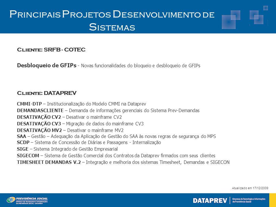 P rincipais P rojetos D esenvolvimento de S istemas Desbloqueio de GFIPs - Novas funcionalidades do bloqueio e desbloqueio de GFIPs Cliente: SRFB - COTEC Cliente: DATAPREV Atualizado em 17/12/2009 CMMI-DTP – Institucionalização do Modelo CMMI na Dataprev DEMANDASCLIENTE – Demanda de informações gerenciais do Sistema Prev-Demandas DESATIVAÇÃO CV2 – Desativar o mainframe CV2 DESATIVAÇÃO CV3 – Migração de dados do mainframe CV3 DESATIVAÇÃO MV2 – Desativar o mainframe MV2 SAA – Gestão – Adequação da Aplicação de Gestão do SAA às novas regras de segurança do MPS SCDP – Sistema de Concessão de Diárias e Passagens - Internalização SIGE – Sistema Integrado de Gestão Empresarial SIGECOM – Sistema de Gestão Comercial dos Contratos da Dataprev firmados com seus clientes TIMESHEET DEMANDAS V.2 – Integração e melhoria dos sistemas Timesheet, Demandas e SIGECON