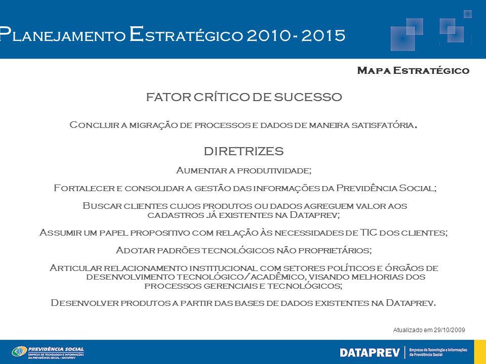 FATOR CRÍTICO DE SUCESSO Concluir a migração de processos e dados de maneira satisfatória.
