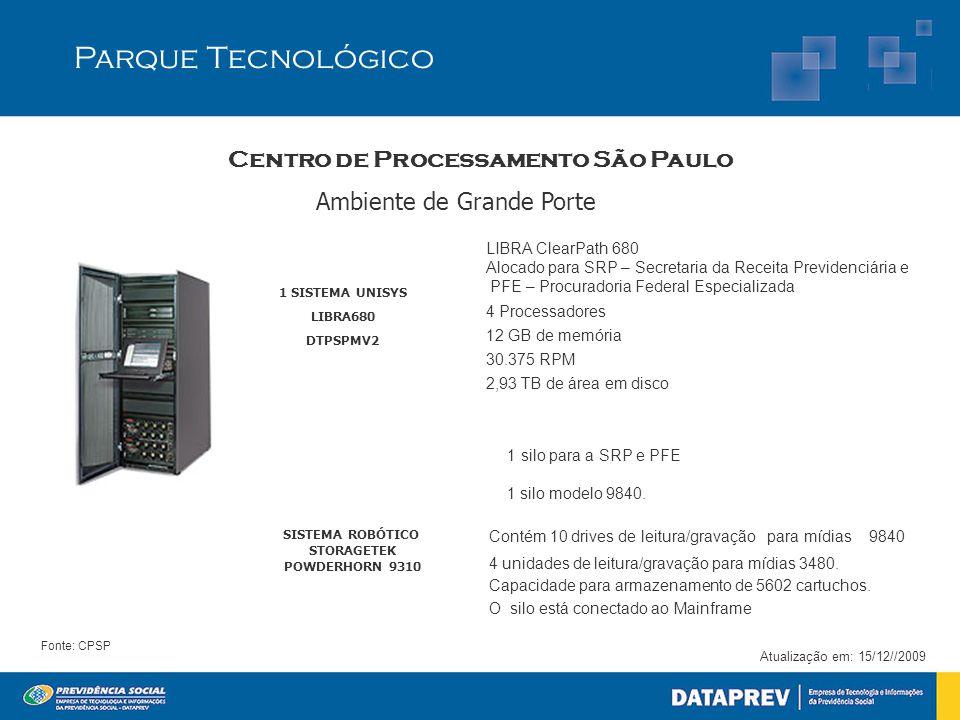 Parque Tecnológico 1 SISTEMA UNISYS LIBRA680 DTPSPMV2 LIBRA ClearPath 680 Alocado para SRP – Secretaria da Receita Previdenciária e PFE – Procuradoria Federal Especializada 4 Processadores 12 GB de memória 30.375 RPM 2,93 TB de área em disco Atualização em: 15/12//2009 SISTEMA ROBÓTICO STORAGETEK POWDERHORN 9310 Fonte: CPSP 1 silo para a SRP e PFE 1 silo modelo 9840.