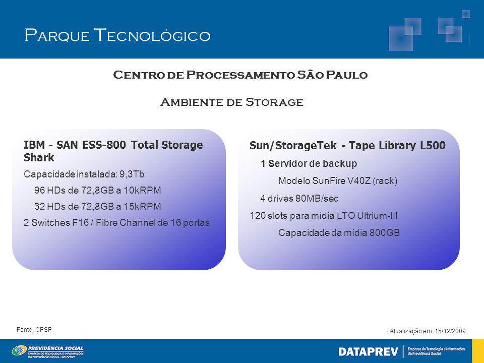 P arque T ecnológico Ambiente de Storage Atualização em: 15/12/2009 Centro de Processamento São Paulo IBM - SAN ESS-800 Total Storage Shark Capacidade instalada: 9,3Tb 96 HDs de 72,8GB a 10kRPM 32 HDs de 72,8GB a 15kRPM 2 Switches F16 / Fibre Channel de 16 portas Sun/StorageTek - Tape Library L500 1 Servidor de backup Modelo SunFire V40Z (rack) 4 drives 80MB/sec 120 slots para mídia LTO Ultrium-III Capacidade da mídia 800GB Fonte: CPSP