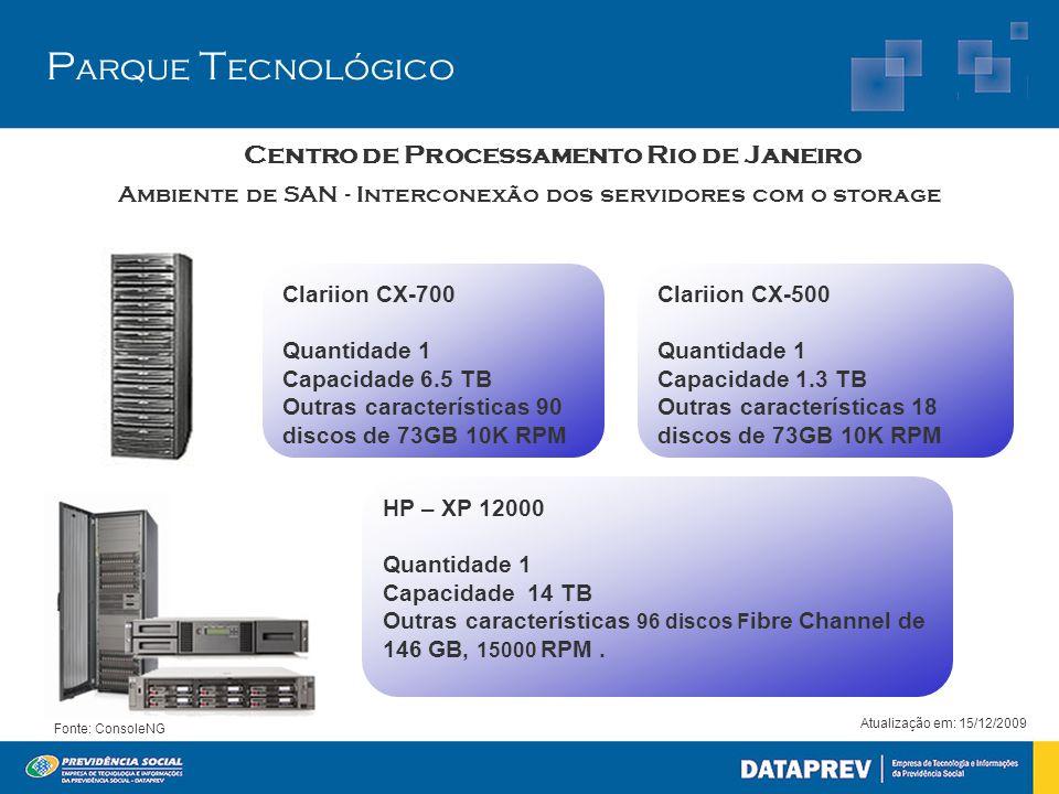 Ambiente de SAN - Interconexão dos servidores com o storage Fonte: ConsoleNG Atualização em: 15/12/2009 Clariion CX-700 Quantidade 1 Capacidade 6.5 TB