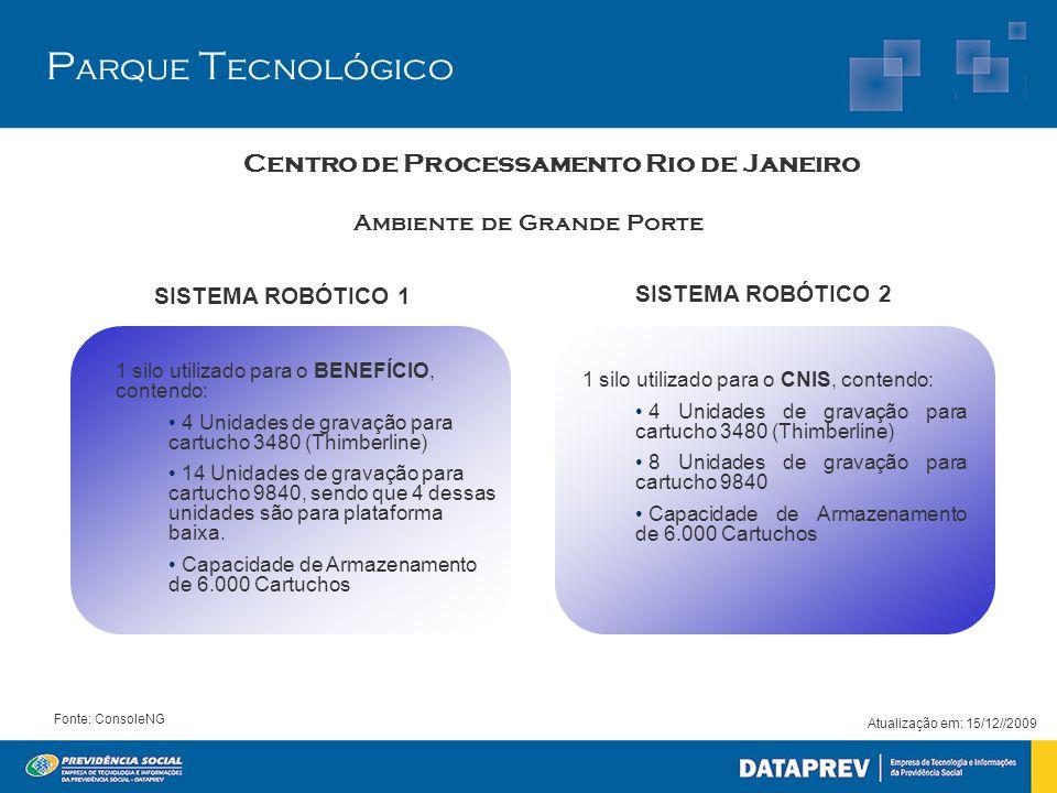 P arque T ecnológico Centro de Processamento Rio de Janeiro Ambiente de Grande Porte SISTEMA ROBÓTICO 1 1 silo utilizado para o BENEFÍCIO, contendo: •