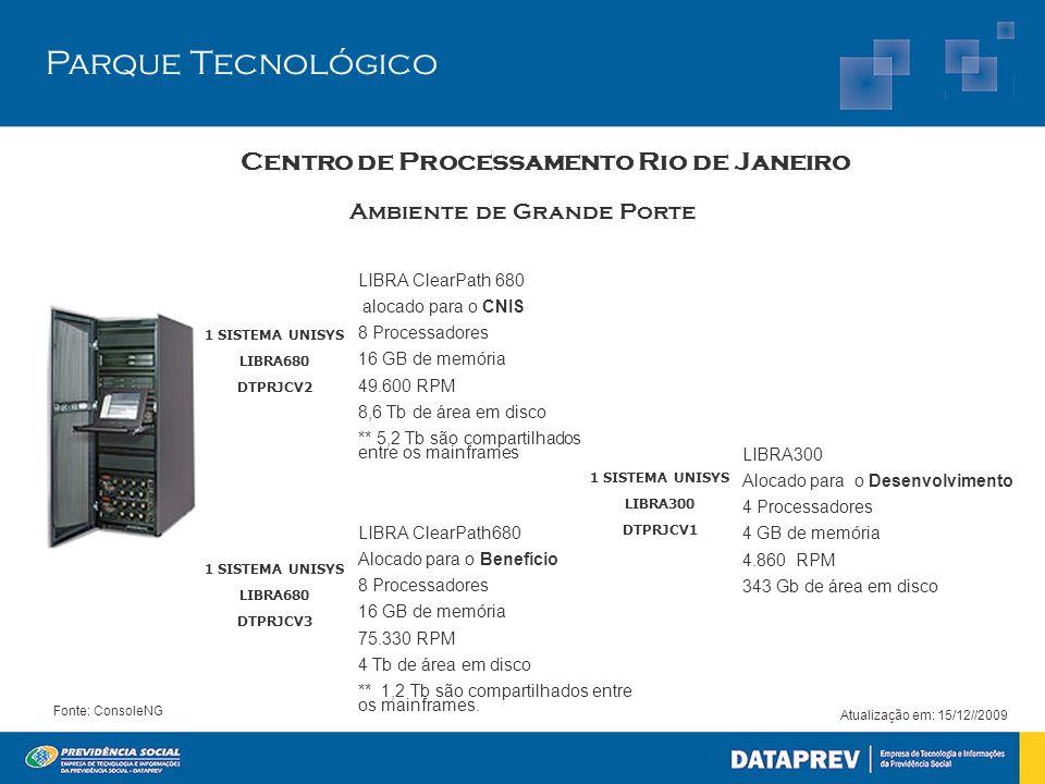 Parque Tecnológico Atualização em: 15/12//2009 Centro de Processamento Rio de Janeiro Fonte: ConsoleNG Ambiente de Grande Porte 1 SISTEMA UNISYS LIBRA680 DTPRJCV2 LIBRA ClearPath 680 alocado para o CNIS 8 Processadores 16 GB de memória 49.600 RPM 8,6 Tb de área em disco ** 5,2 Tb são compartilhados entre os mainframes LIBRA ClearPath680 Alocado para o Benefício 8 Processadores 16 GB de memória 75.330 RPM 4 Tb de área em disco ** 1,2 Tb são compartilhados entre os mainframes.