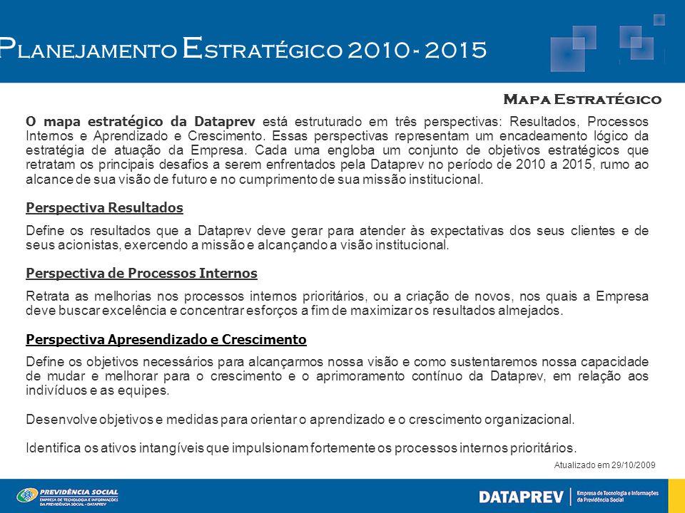Mapa Estratégico Atualizado em 29/10/2009 P lanejamento E stratégico 2010 - 2015 O mapa estratégico da Dataprev está estruturado em três perspectivas: Resultados, Processos Internos e Aprendizado e Crescimento.