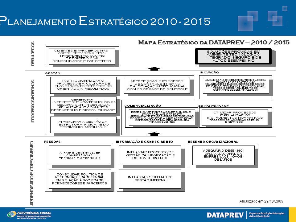 Atualizado em 29/10/2009 P lanejamento E stratégico 2010 - 2015 Mapa Estratégico da DATAPREV – 2010 / 2015