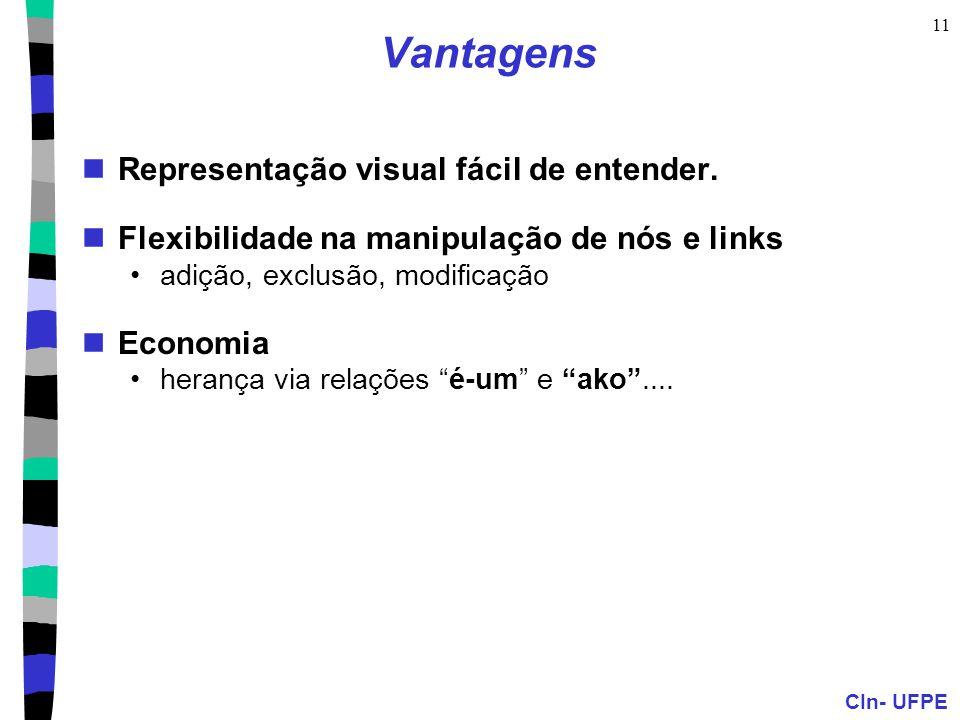 CIn- UFPE 11 Vantagens  Representação visual fácil de entender.  Flexibilidade na manipulação de nós e links •adição, exclusão, modificação  Econom
