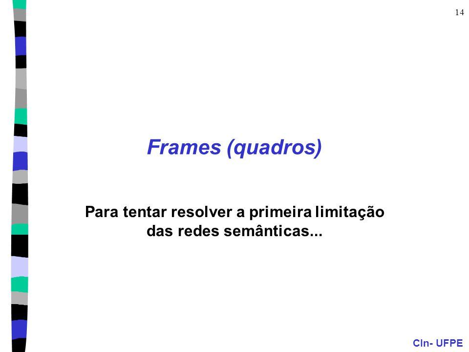 CIn- UFPE 14 Frames (quadros) Para tentar resolver a primeira limitação das redes semânticas...