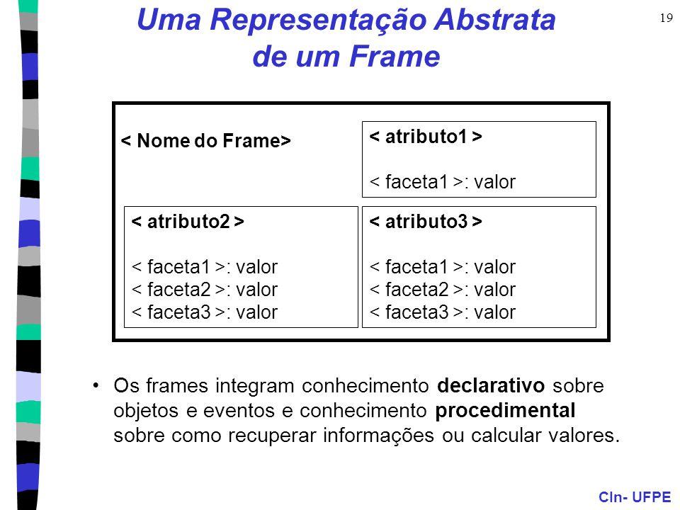 CIn- UFPE 19 : valor : valor : valor Uma Representação Abstrata de um Frame •Os frames integram conhecimento declarativo sobre objetos e eventos e con