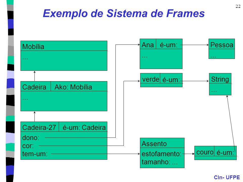 CIn- UFPE 22 Exemplo de Sistema de Frames Mobília... Cadeira... Ako: Mobília Cadeira-27 dono: cor: tem-um: é-um: Cadeira Ana... é-um: String... Assent