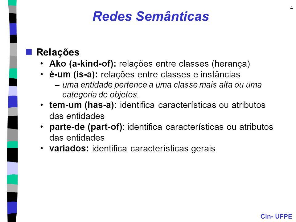 CIn- UFPE 4 Redes Semânticas  Relações •Ako (a-kind-of): relações entre classes (herança) •é-um (is-a): relações entre classes e instâncias –uma enti