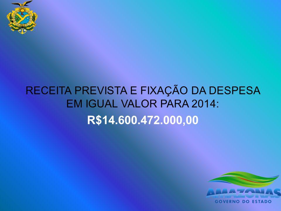 RECEITA PREVISTA E FIXAÇÃO DA DESPESA EM IGUAL VALOR PARA 2014: R$14.600.472.000,00