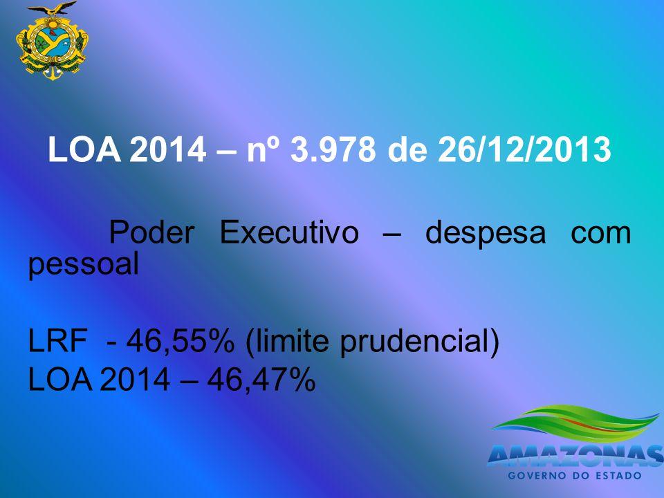 LOA 2014 – nº 3.978 de 26/12/2013 Poder Executivo – despesa com pessoal LRF - 46,55% (limite prudencial) LOA 2014 – 46,47%