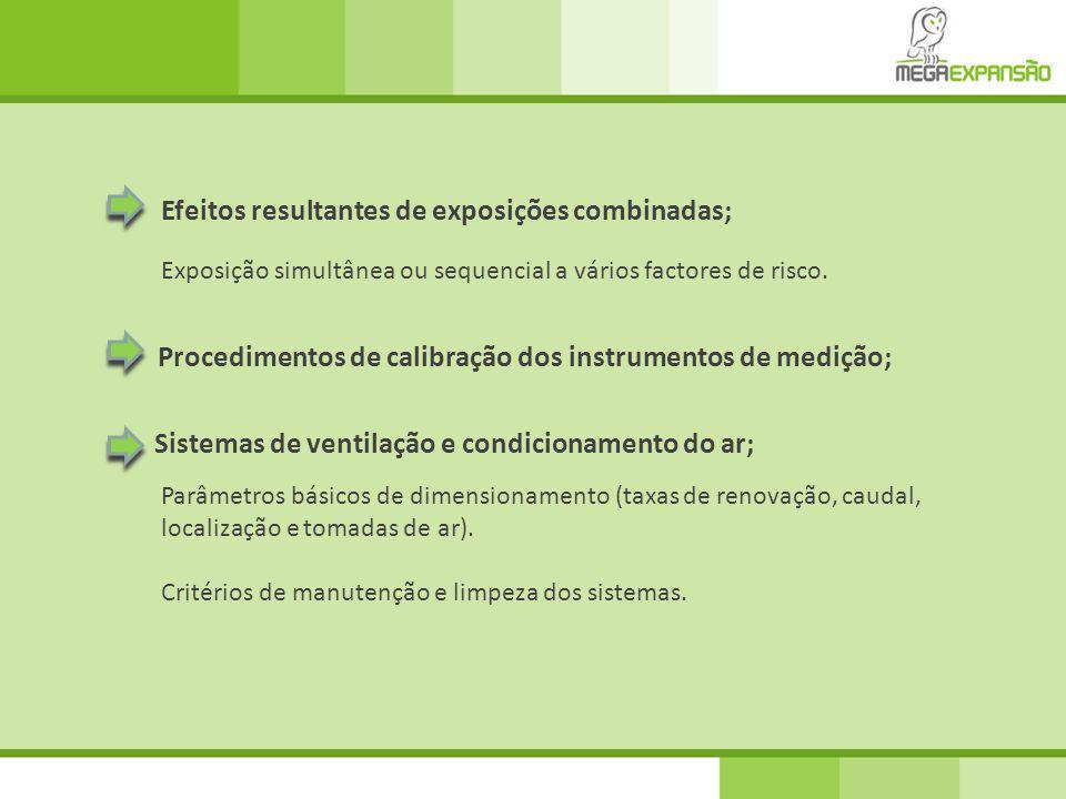 Parâmetros básicos de dimensionamento (taxas de renovação, caudal, localização e tomadas de ar). Critérios de manutenção e limpeza dos sistemas. Efeit