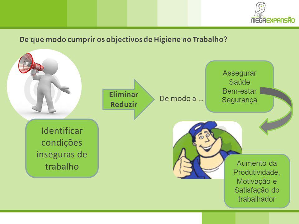 Identificar condições inseguras de trabalho Assegurar Saúde Bem-estar Segurança Aumento da Produtividade, Motivação e Satisfação do trabalhador Elimin