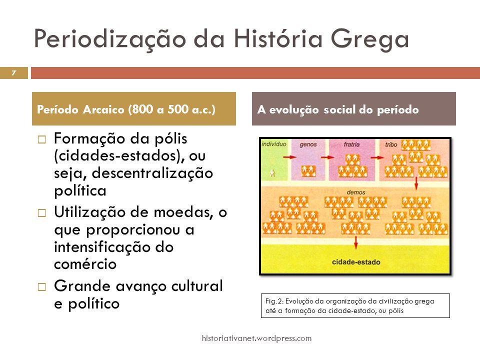 Periodização da História Grega  Formação da pólis (cidades-estados), ou seja, descentralização política  Utilização de moedas, o que proporcionou a